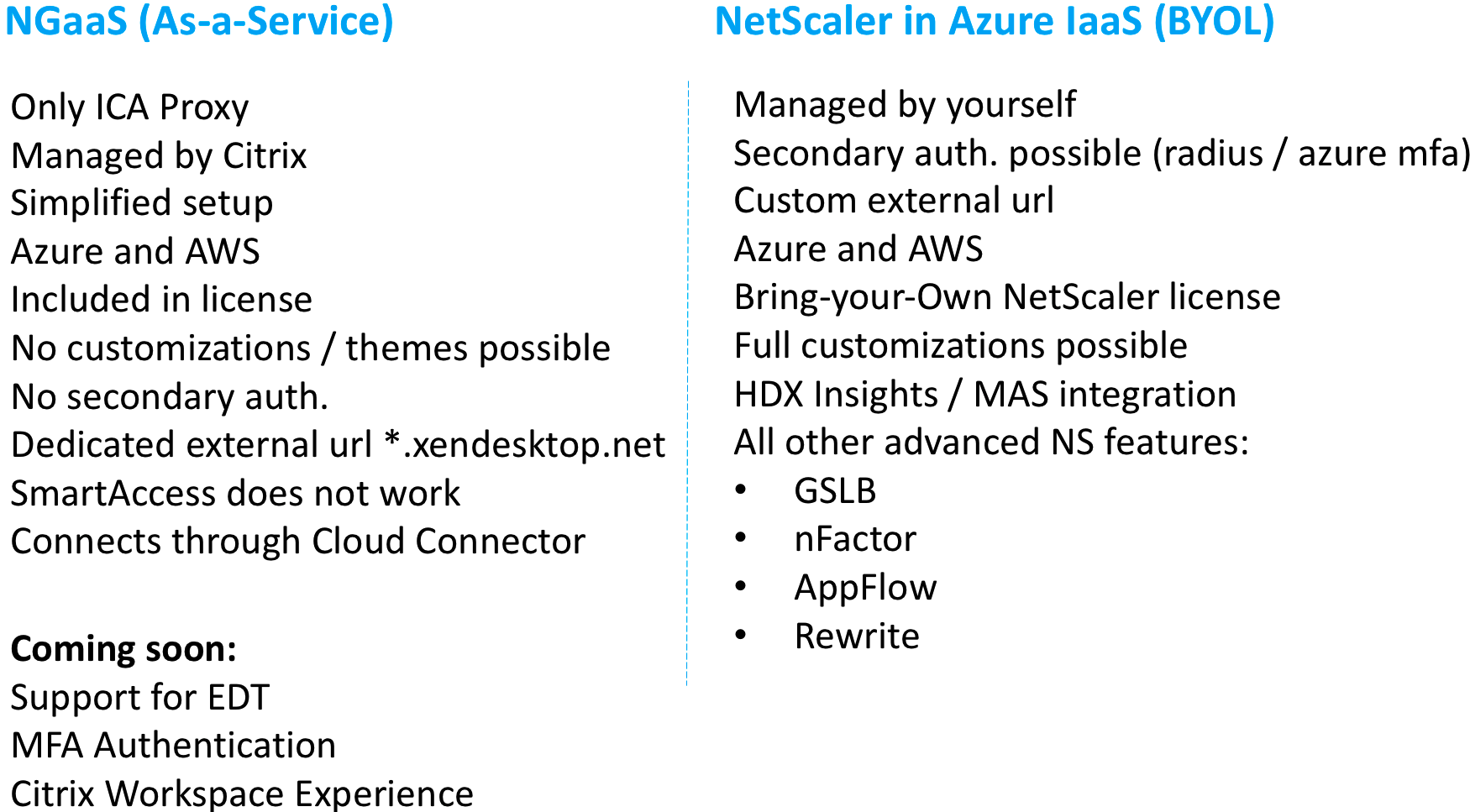 A Breakdown on Citrix Cloud Digital Workspaces in Microsoft Azure