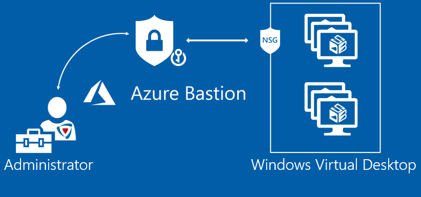 Improve Security! Learn here how to Manage Windows Virtual Desktop Azure Virtual Machines secure with Azure Bastion